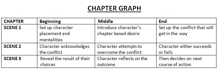 Chapter graph